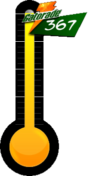 gatorademeter367